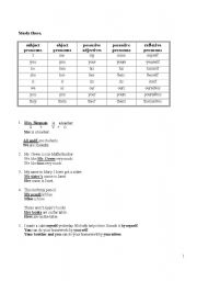 pronons and possesive adjectives