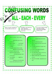 CONFUSING WORDS....{1}.....ALL - EACH - EVERY