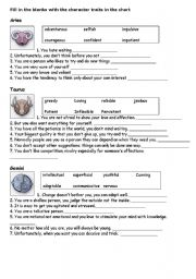 Worksheet Character Traits Worksheets english worksheet horoscope character traits