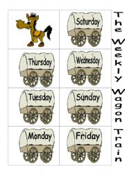 The Weekly Wagon Train