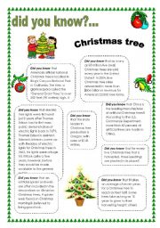 Did you know... Christmas tree