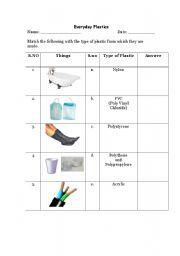English Worksheets: Everyday Plastics