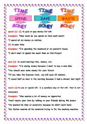 English Worksheets: spend_save_waste
