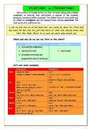 English Worksheet: WEAKFORMS VS. STRONGFORMS