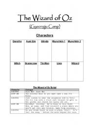 English teaching worksheets: The Wizard of Oz