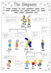 English Worksheet: THE SIMPSONS FAMILY VOCABULARY