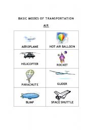 Home > readings worksheets > Basic Modes Of Transportation Chart (AIR)