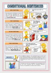 English Worksheet: CONDITIONAL SENTENCES: GRAMMAR, ACTIVITIES, KEY (2 PAGES)