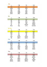 English Worksheet: Aa, Ee, Ii/Yy, Oo, Uu : I-IV types of syllables