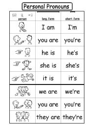 Personal Pronouns + to be 2/2