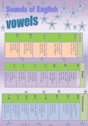 English Worksheet: Phonetic transcription: Sounds of English