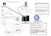 Mind Map Chapter2 of Beowulf