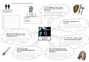 English Worksheets: Mind Map 3 of the reader Beowulf Chapter 3
