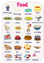 English Worksheet: FOOD PICTURE DICTIONARY (Part 2 out of 3)