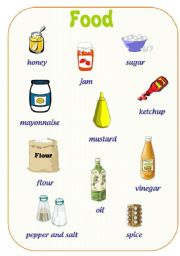 English Worksheet: FOOD PICTURE DICTIONARY (Part 3 out of 3)