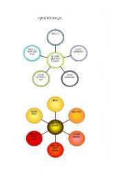 English worksheet: Greetings diagram