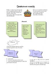 English Worksheet: Constitutional monarchy