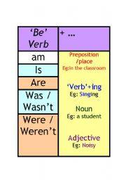 English Worksheet: Be and Do verbs : Classroom posters