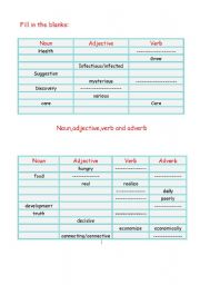 English Worksheets: Fill in the blanks with nouns,adjectives and verbs