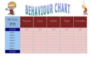 English Worksheets: Behaviour Chart