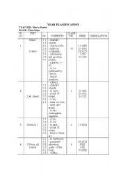 English Worksheets: year plan