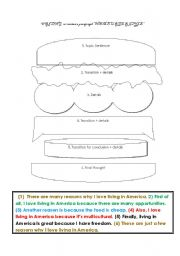 Paragraph writing hamburger style organizer esl for Burger writing template