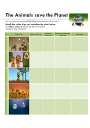 English Worksheet: The animals save the planet - Going green commerfcials/ads from Animal Planet TV (videos) Parte 1of 2