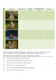 English Worksheet: The animals save the planet - Going green commerfcials/ads from Animal Planet TV (videos) Part 2 of 2