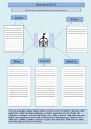 English Worksheet: Mind map SCHOOL