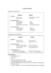 English Worksheets: greeting and introduction