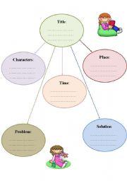 identifying story elements worksheet