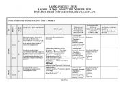 English Worksheets: yearly  plan