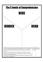 English Worksheets: 3 levels of comprehension