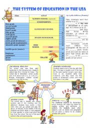 English Worksheet: THE SYSTEM OF EDUCATION IN THE USA