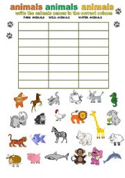 English worksheet: CATEGORIZE ANIMALS.