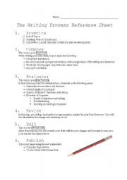 English Worksheets: The Writing Process Checklist