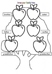 Family Tree for Elementary Students http://www.eslprintables.com/Vocabulary_worksheets/Family/Family_tree/index.asp?page=2
