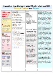 English Worksheet: Present Simple *C1 Level  * = Common European Frame
