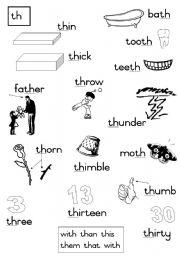 -th Consonant diagraph