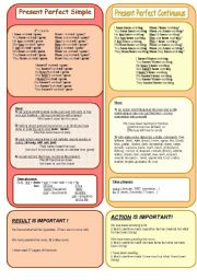 English Worksheet: Present Perfect Simple and Continuous rules + exercises