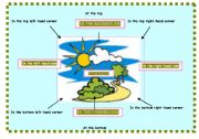 English Worksheets: how to decribe a picture?