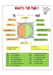 English Worksheets: What�s the time?