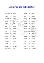 English worksheets: Countries and nationalities