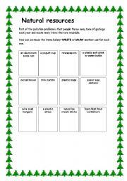 English Worksheets Natural Resources
