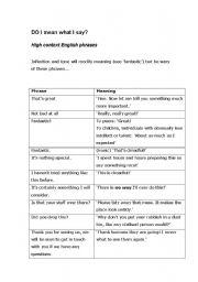 English Worksheet: Do I mean what I say - High context British English