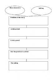 free printable story map worksheets english teaching worksheets story mapstory map graphic. Black Bedroom Furniture Sets. Home Design Ideas