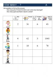 English Worksheets: How many ... information gap