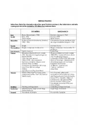 English Worksheets: compare/contrast- a writing activity