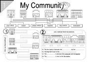 my community esl worksheet by dedicatedteacher. Black Bedroom Furniture Sets. Home Design Ideas