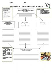 English Worksheets: Writing a Letter of Application
